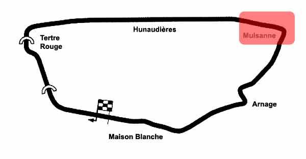 Le circuit des 24 heures du Mans de 1956 à 1967, le virage de Mulsanne.