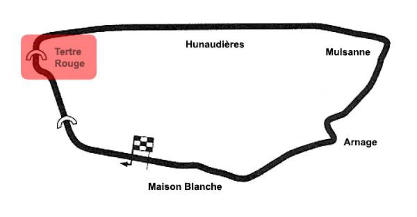 Le circuit des 24 heures du Mans de 1956 à 1967, le 'S' et le virage du Tertre rouge.