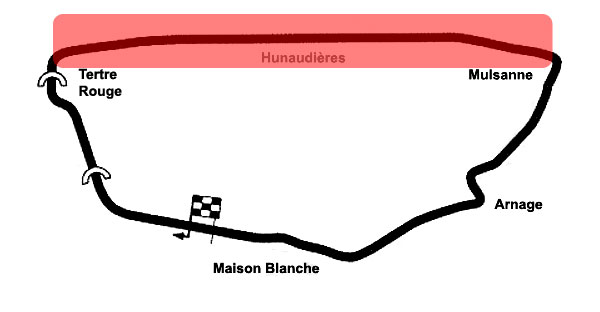 Le circuit des 24 heures du Mans de 1956 à 1967, la ligne droite des Hunaudières.
