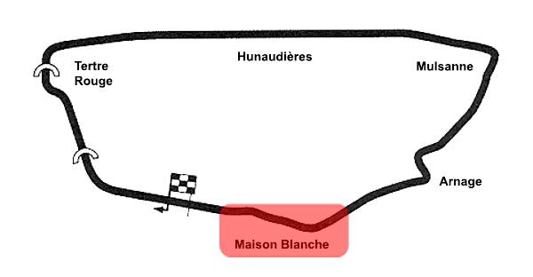 Le circuit des 24 heures du Mans de 1956 à 1967, le secteur de Maison Blanche.